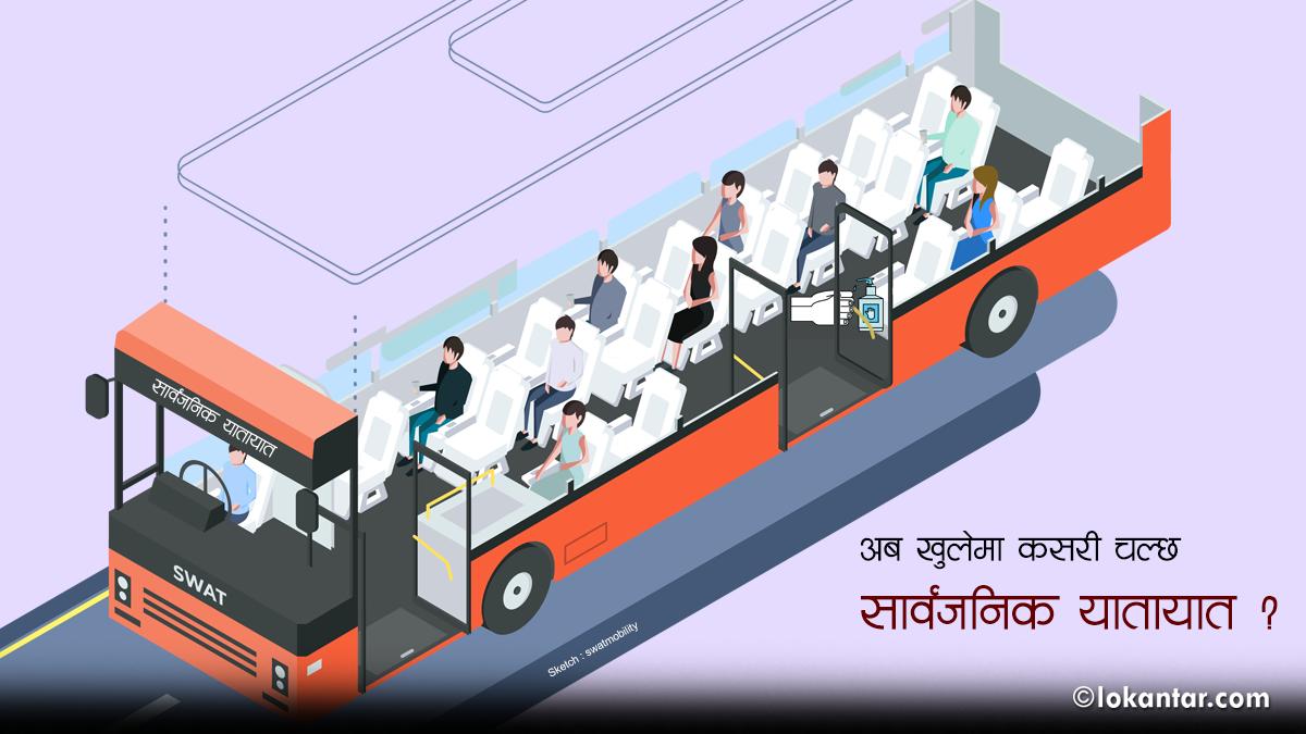 झण्डै ३ महिनापछि सार्वजनिक यातायात सञ्चालन हुन दिने चर्चा, यसरी हुँदैछ तयारी